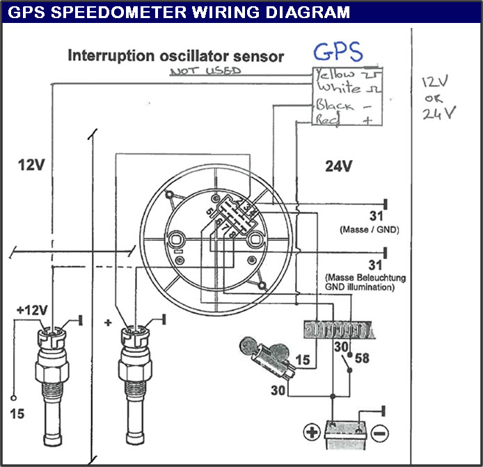 Vdo Sdometer Wiring Diagram | Wiring Schematic Diagram on